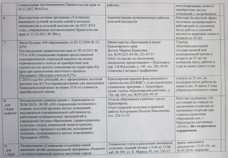 ипотека работникам бюджетной сферы красноярск Это нетрудно